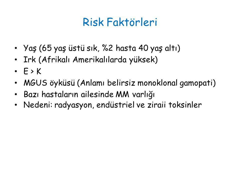 Risk Faktörleri Yaş (65 yaş üstü sık, %2 hasta 40 yaş altı)