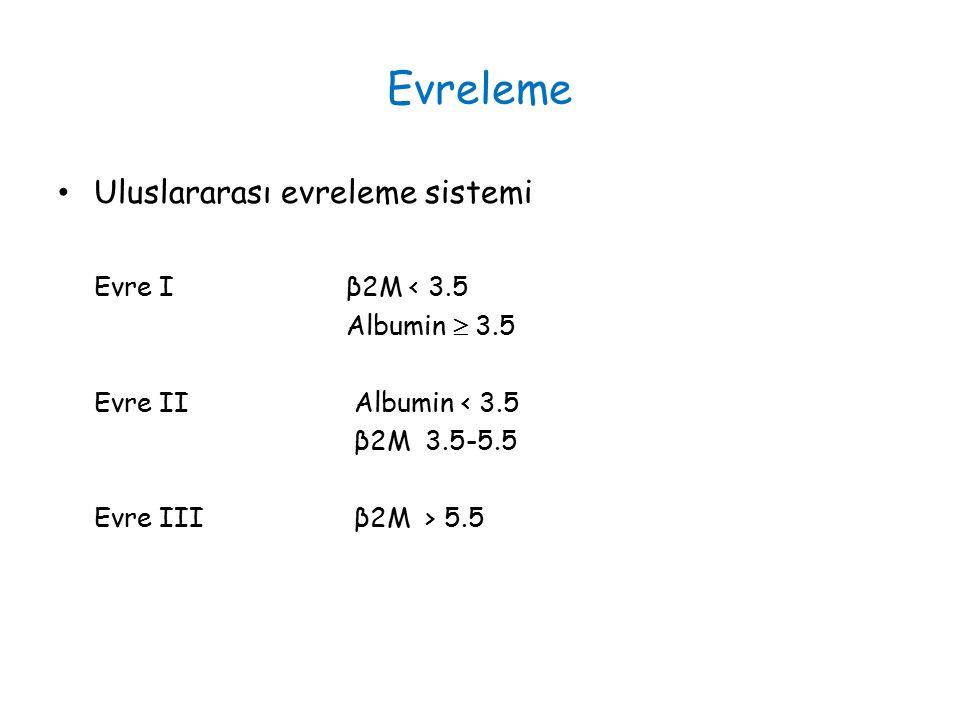 Evreleme Uluslararası evreleme sistemi Evre I β2M < 3.5