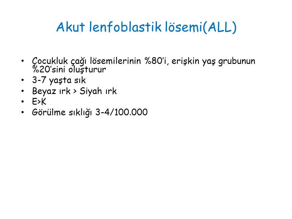 Akut lenfoblastik lösemi(ALL)