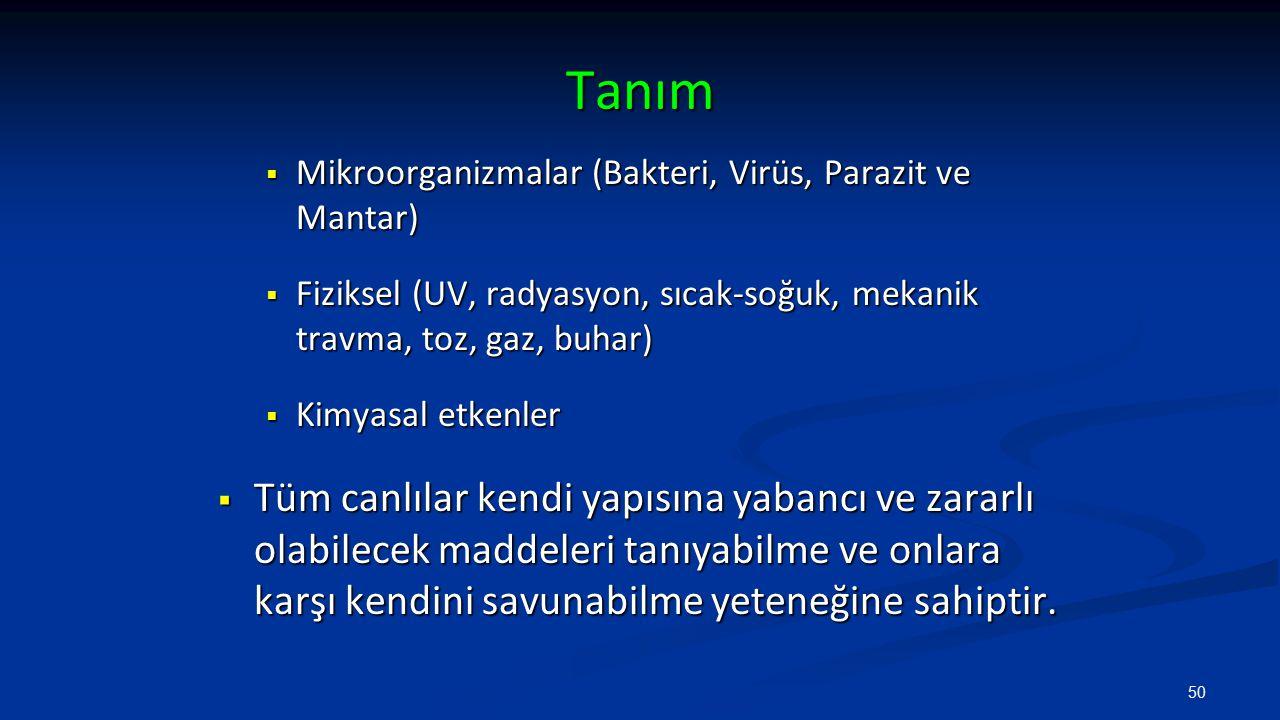 Tanım Mikroorganizmalar (Bakteri, Virüs, Parazit ve Mantar) Fiziksel (UV, radyasyon, sıcak-soğuk, mekanik travma, toz, gaz, buhar)