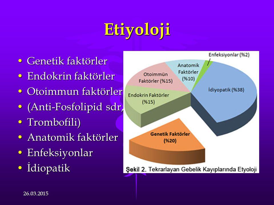 Etiyoloji Genetik faktörler Endokrin faktörler Otoimmun faktörler