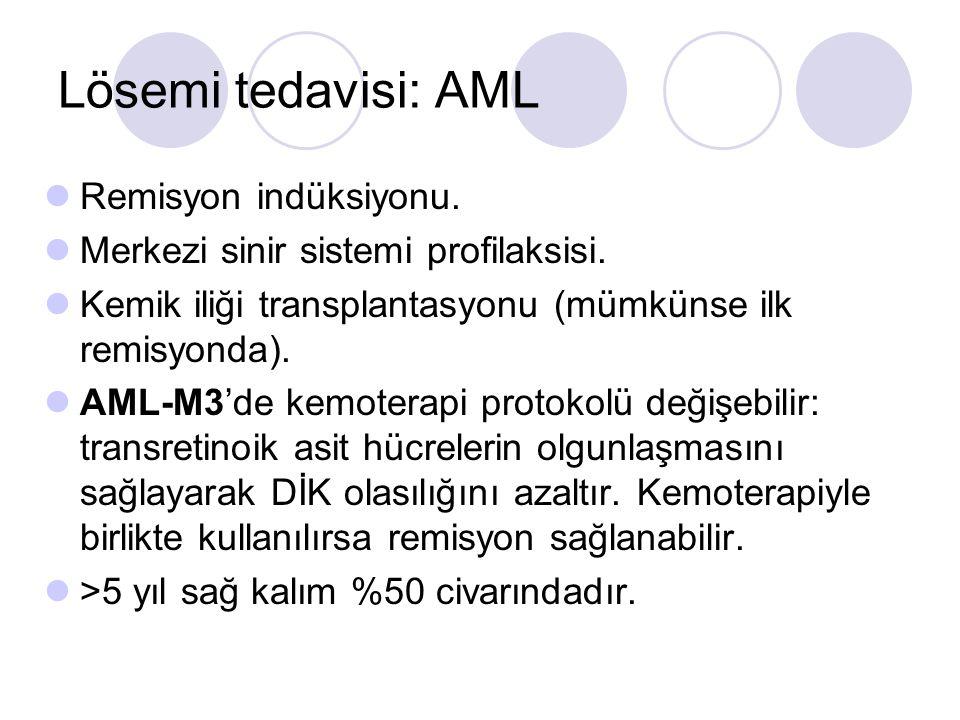 Lösemi tedavisi: AML Remisyon indüksiyonu.