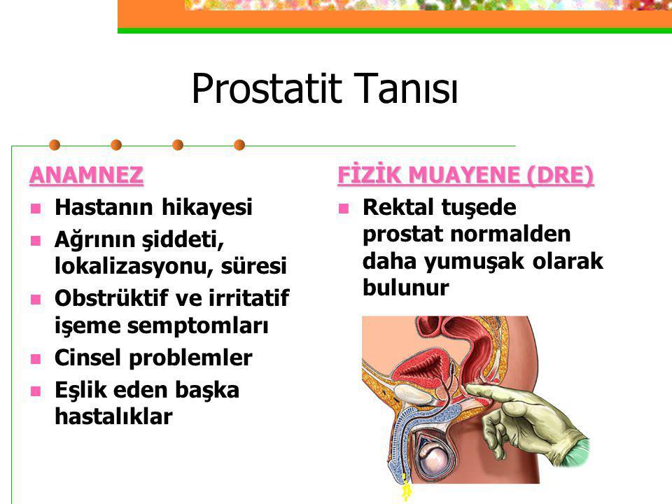 Prostatit Tanısı ANAMNEZ Hastanın hikayesi