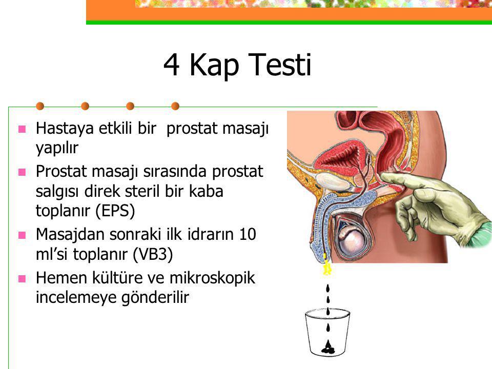 4 Kap Testi Hastaya etkili bir prostat masajı yapılır