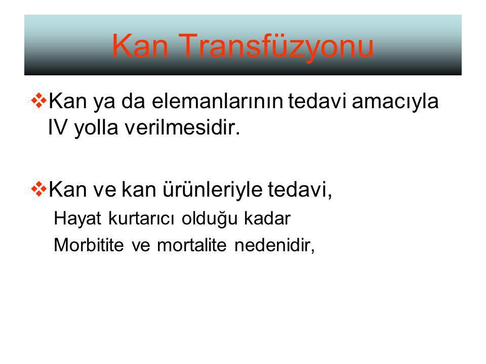 Kan Transfüzyonu Kan ya da elemanlarının tedavi amacıyla IV yolla verilmesidir. Kan ve kan ürünleriyle tedavi,