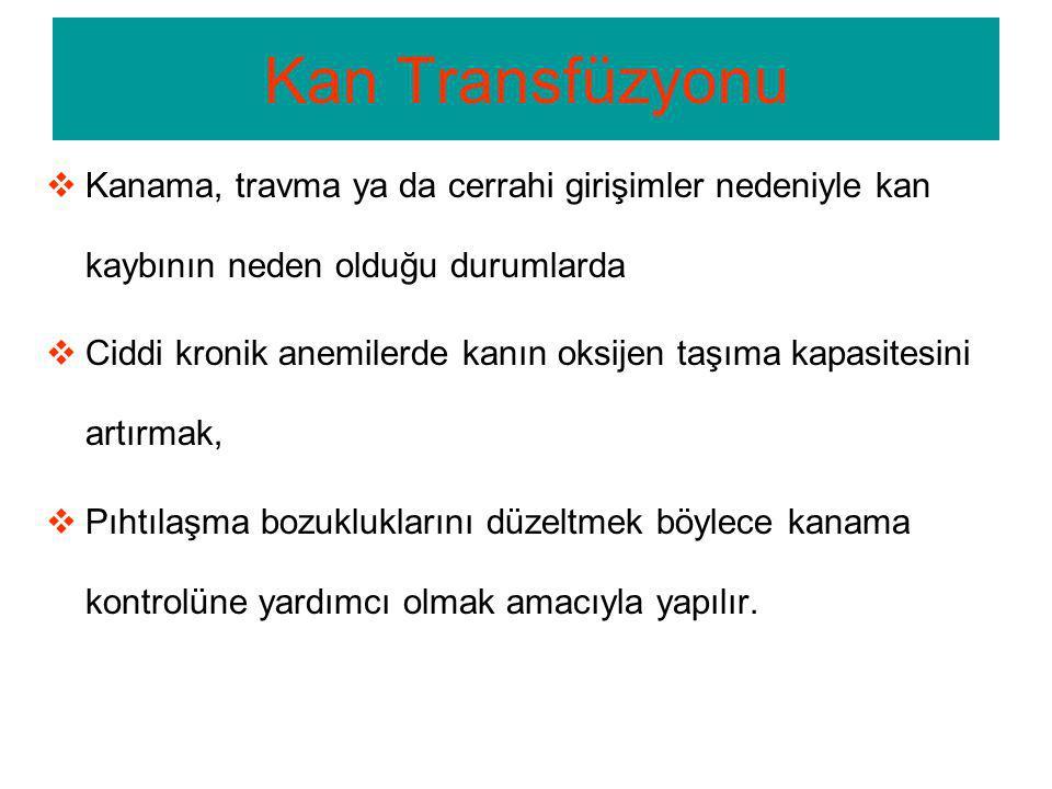 Kan Transfüzyonu Kanama, travma ya da cerrahi girişimler nedeniyle kan kaybının neden olduğu durumlarda.