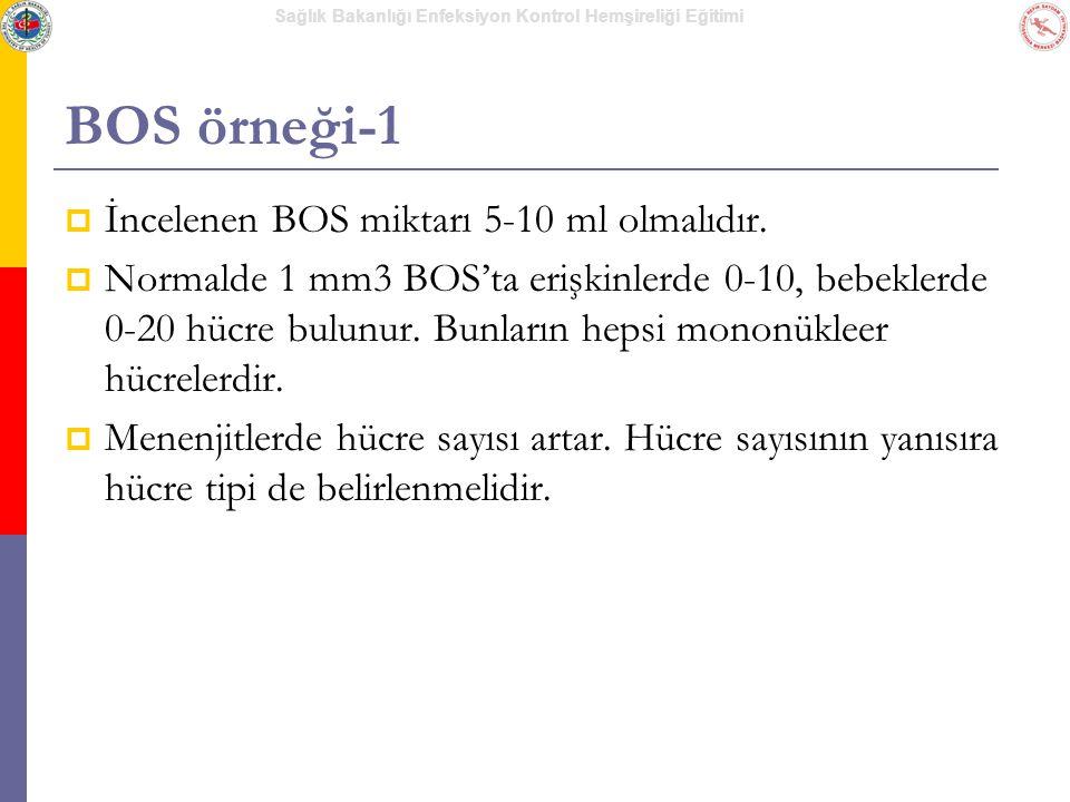 BOS örneği-1 İncelenen BOS miktarı 5-10 ml olmalıdır.