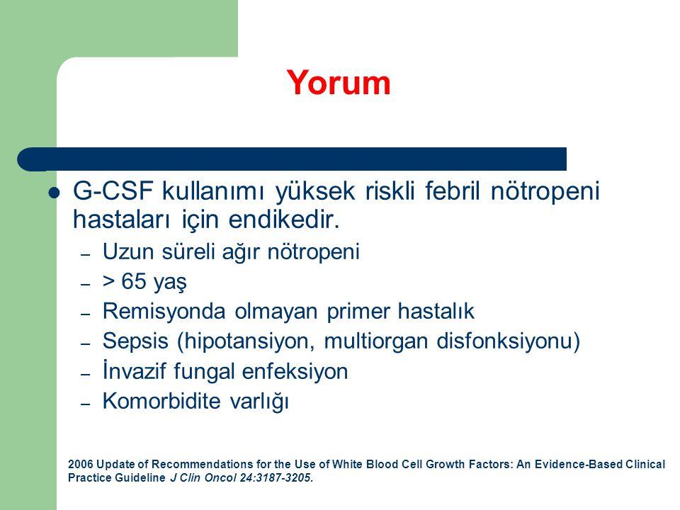 Yorum G-CSF kullanımı yüksek riskli febril nötropeni hastaları için endikedir. Uzun süreli ağır nötropeni.