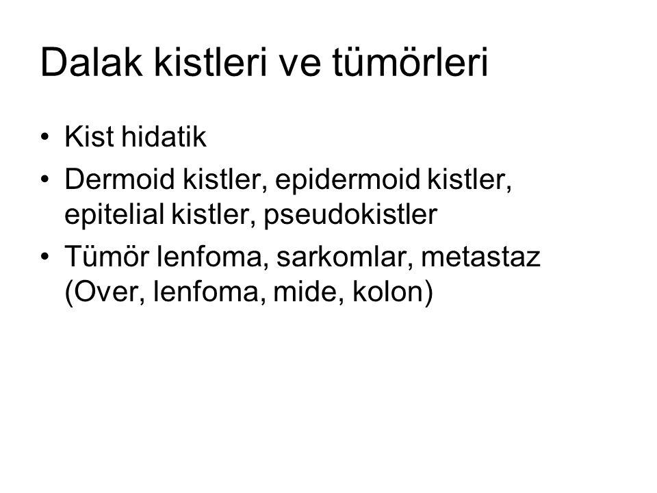 Dalak kistleri ve tümörleri