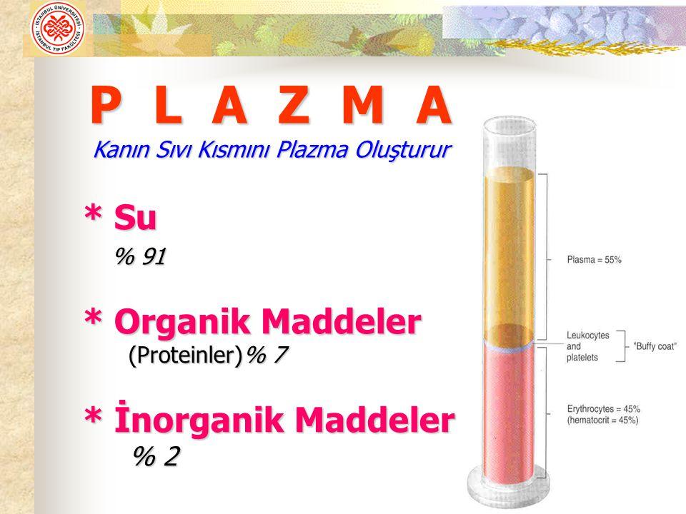 P L A Z M A * Su * Organik Maddeler (Proteinler)% 7