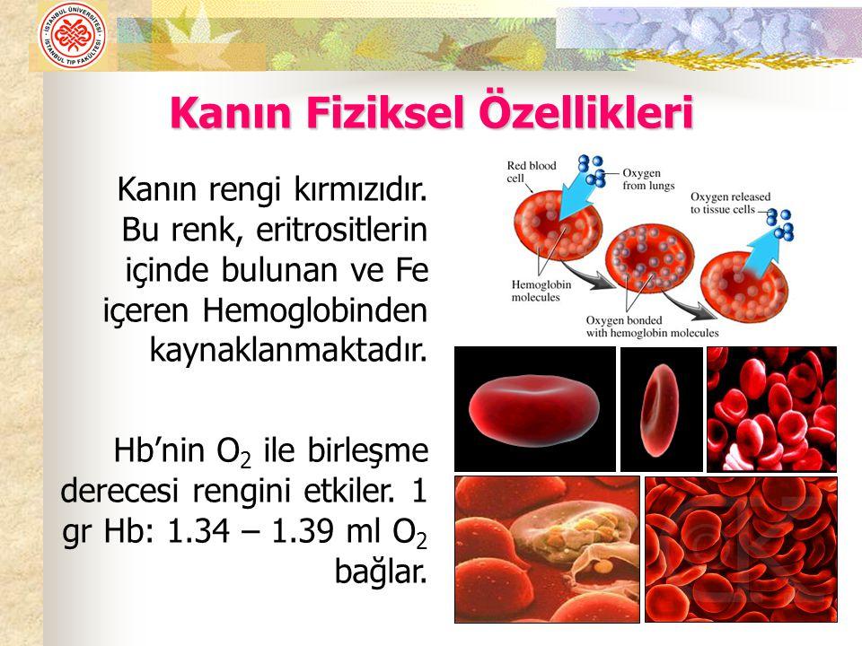 Kanın Fiziksel Özellikleri