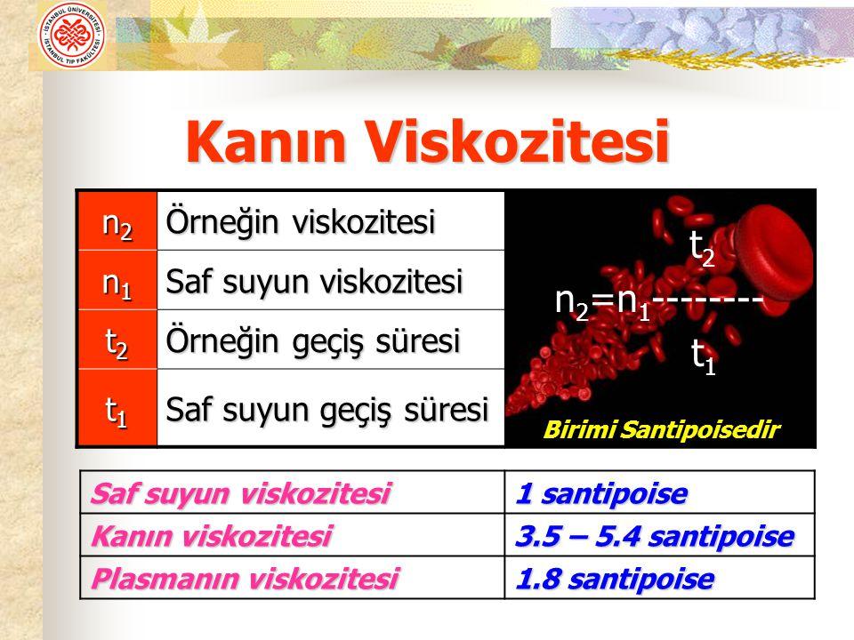 Kanın Viskozitesi n2=n1-------- t1 n2 Örneğin viskozitesi t2 n1