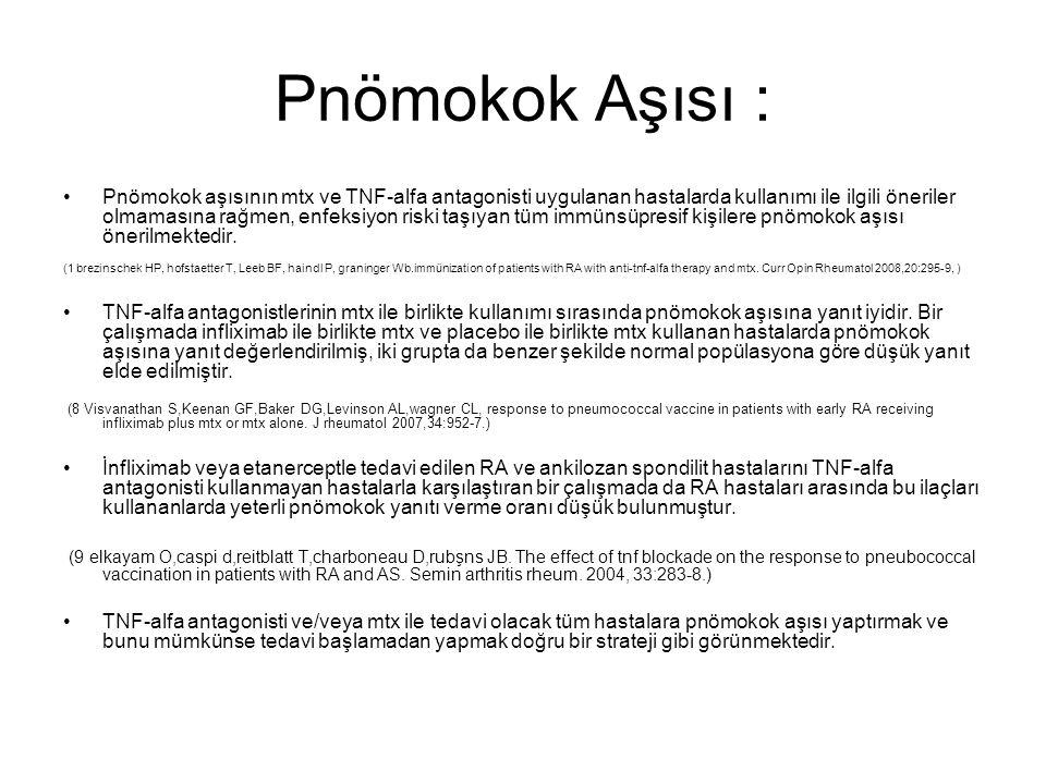 Pnömokok Aşısı :