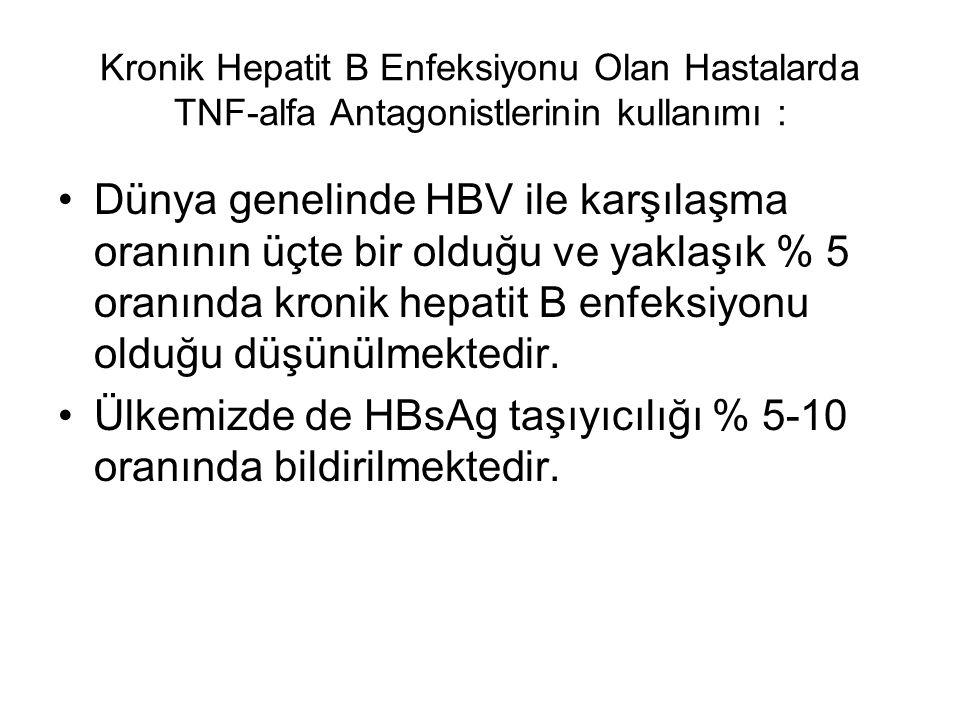Ülkemizde de HBsAg taşıyıcılığı % 5-10 oranında bildirilmektedir.