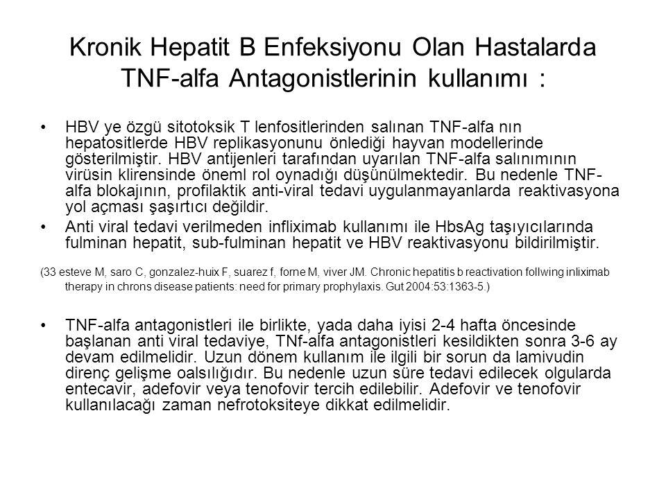 Kronik Hepatit B Enfeksiyonu Olan Hastalarda TNF-alfa Antagonistlerinin kullanımı :