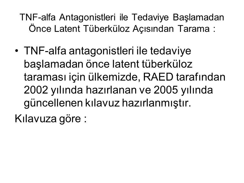 TNF-alfa Antagonistleri ile Tedaviye Başlamadan Önce Latent Tüberküloz Açısından Tarama :