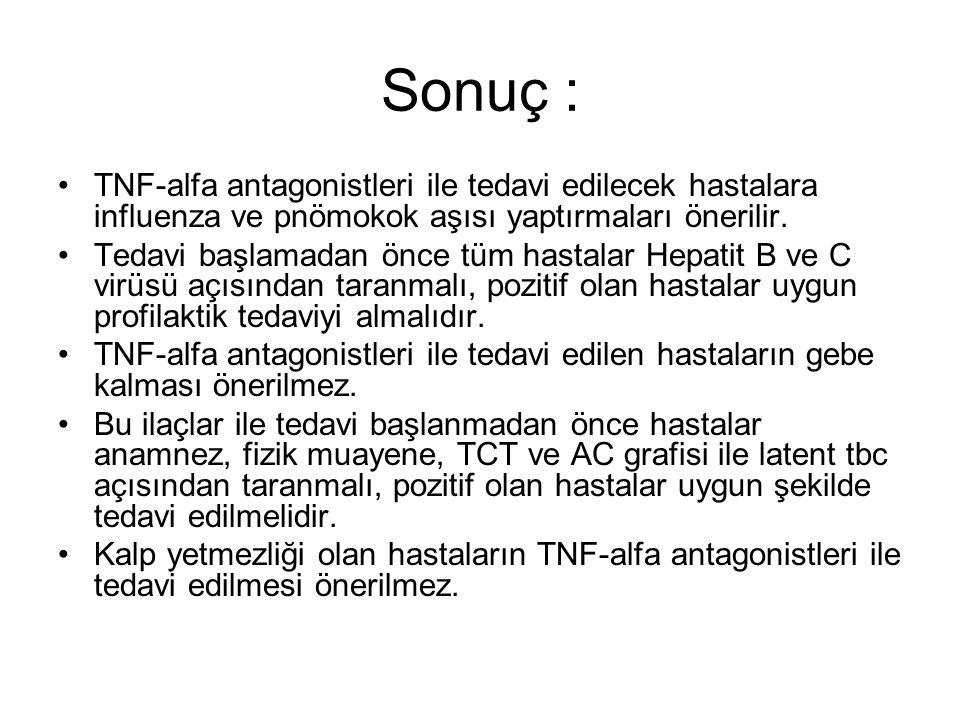 Sonuç : TNF-alfa antagonistleri ile tedavi edilecek hastalara influenza ve pnömokok aşısı yaptırmaları önerilir.