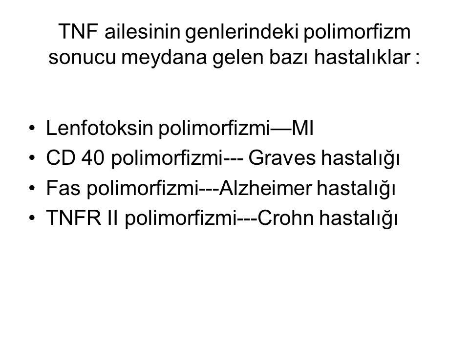 TNF ailesinin genlerindeki polimorfizm sonucu meydana gelen bazı hastalıklar :