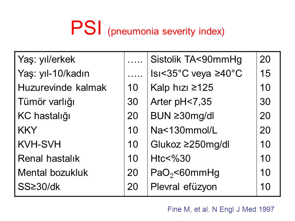 PSI (pneumonia severity index)