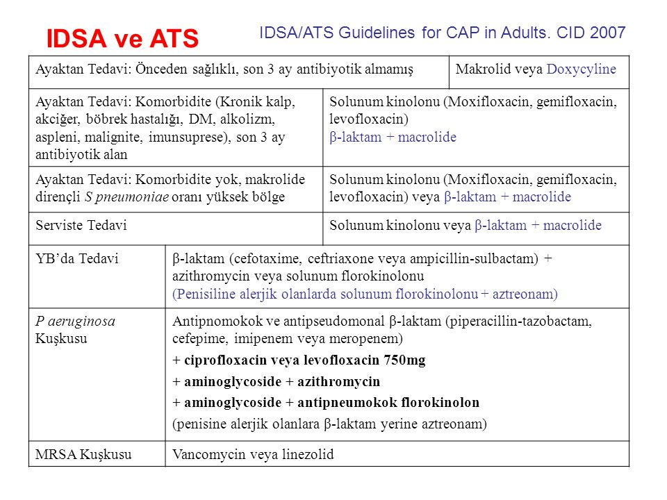 IDSA ve ATS IDSA/ATS Guidelines for CAP in Adults. CID 2007