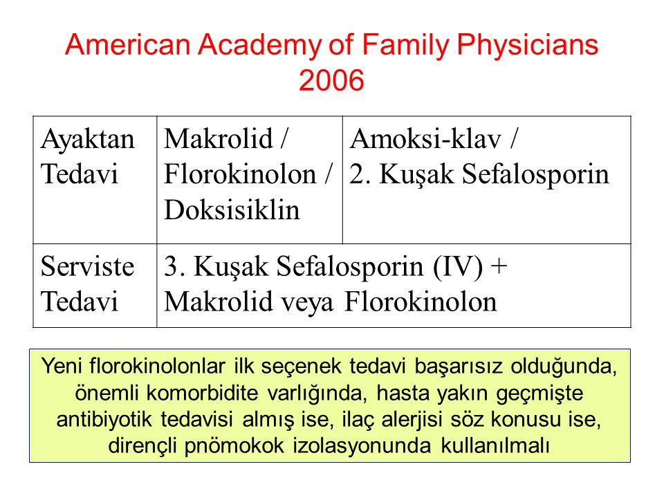 American Academy of Family Physicians 2006