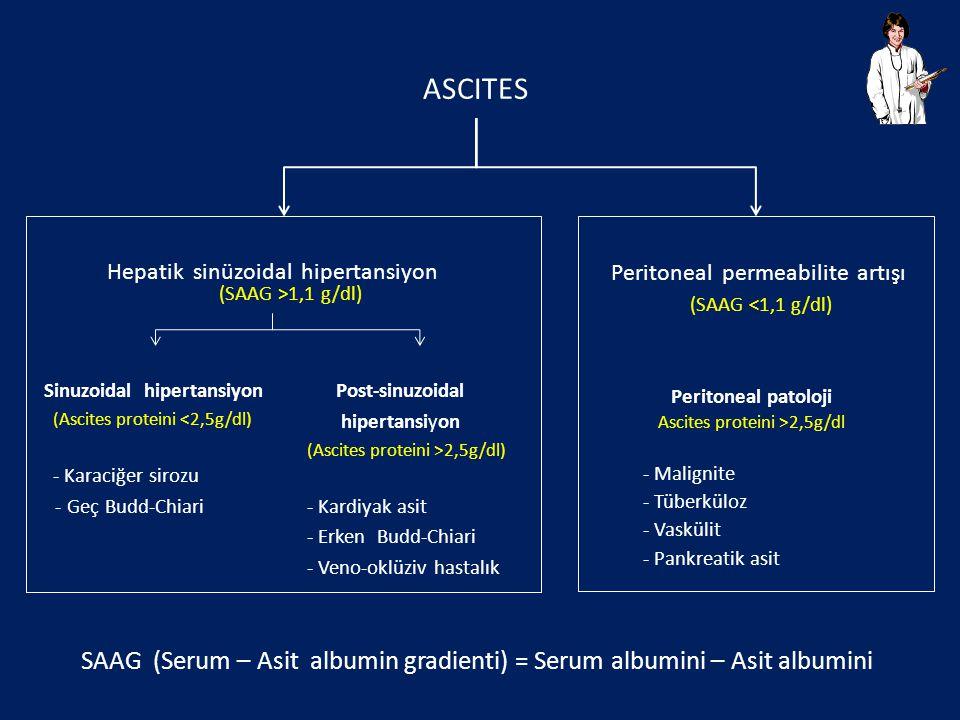 ASCITES Peritoneal patoloji. Ascites proteini >2,5g/dl. - Malignite. - Tüberküloz. - Vaskülit. - Pankreatik asit.