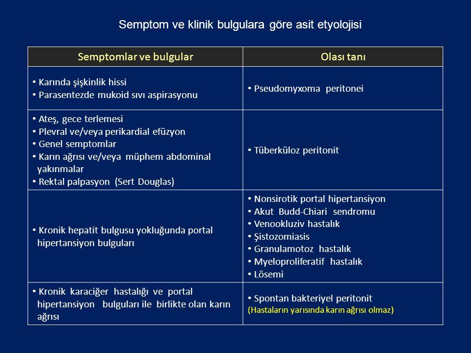 Semptom ve klinik bulgulara göre asit etyolojisi