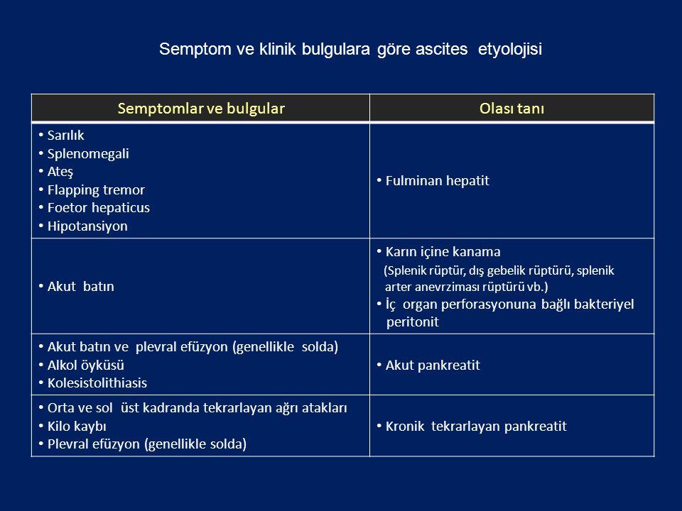 Semptom ve klinik bulgulara göre ascites etyolojisi