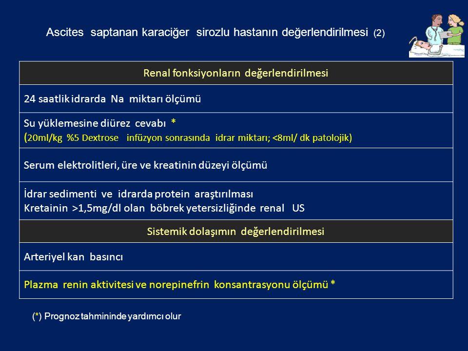 Ascites saptanan karaciğer sirozlu hastanın değerlendirilmesi (2)