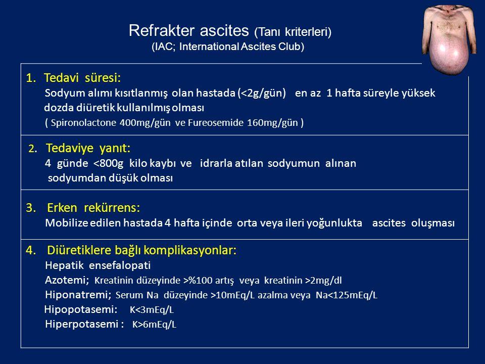 Refrakter ascites (Tanı kriterleri)