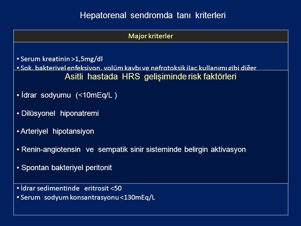 Hepatorenal sendromda tanı kriterleri