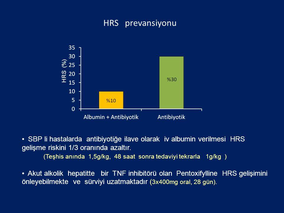 HRS prevansiyonu HRS (%) SBP li hastalarda antibiyotiğe ilave olarak iv albumin verilmesi HRS gelişme riskini 1/3 oranında azaltır.