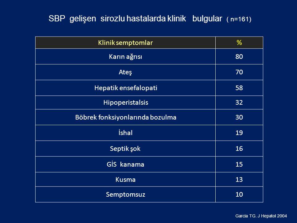SBP gelişen sirozlu hastalarda klinik bulgular ( n=161)