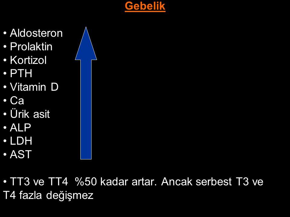 Gebelik Aldosteron. Prolaktin. Kortizol. PTH. Vitamin D. Ca. Ürik asit. ALP. LDH. AST. TT3 ve TT4 %50 kadar artar. Ancak serbest T3 ve.