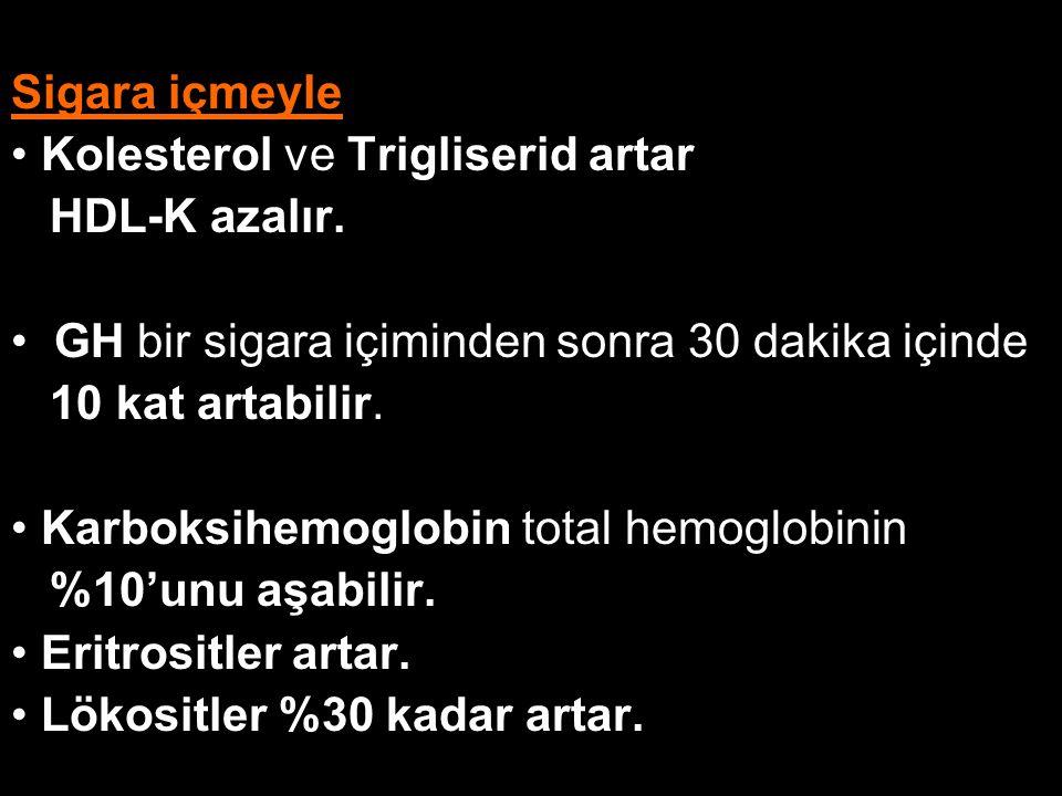 Sigara içmeyle Kolesterol ve Trigliserid artar. HDL-K azalır. GH bir sigara içiminden sonra 30 dakika içinde.
