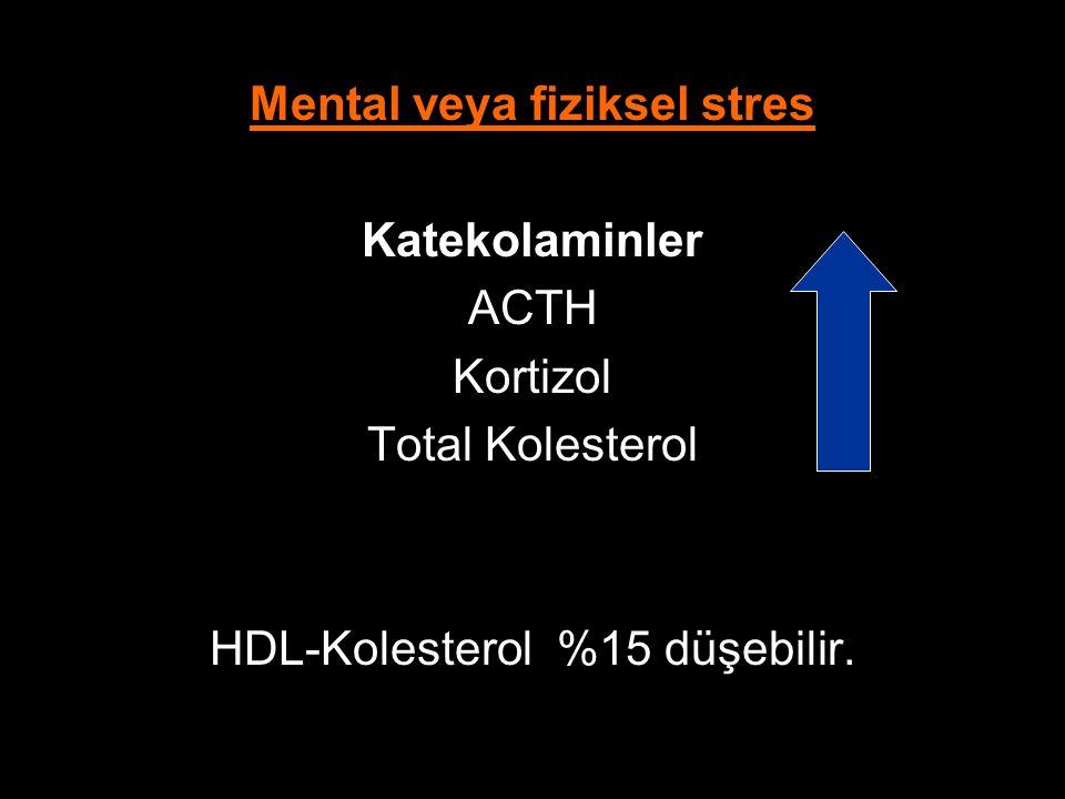 Mental veya fiziksel stres