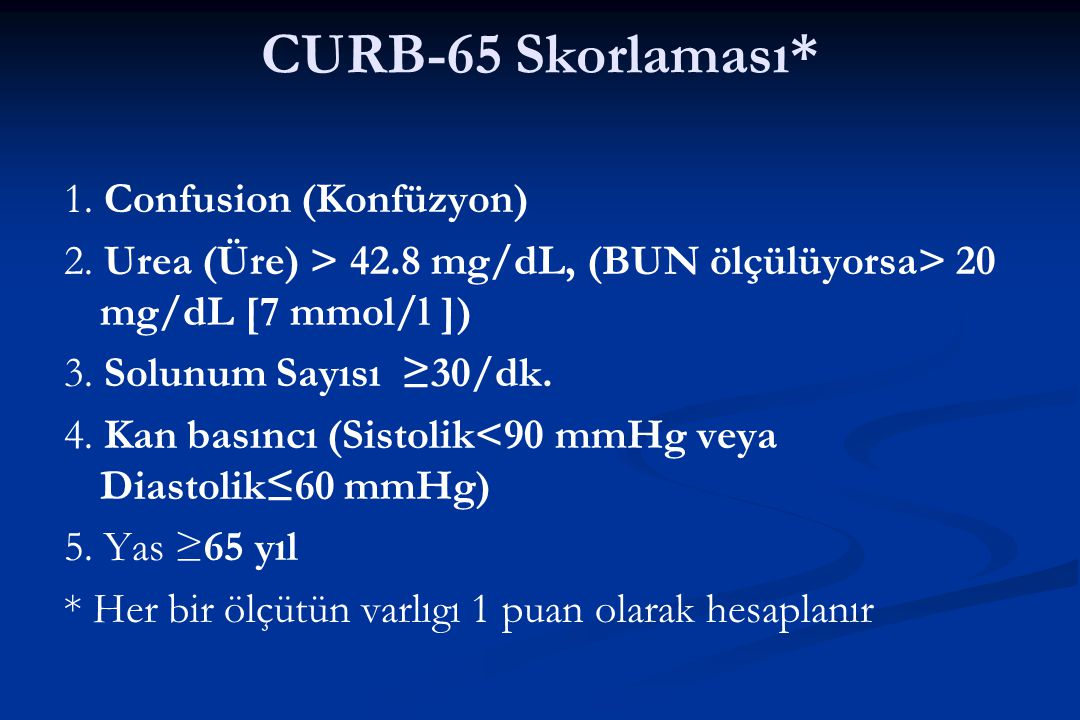 CURB-65 Skorlaması* 1. Confusion (Konfüzyon)