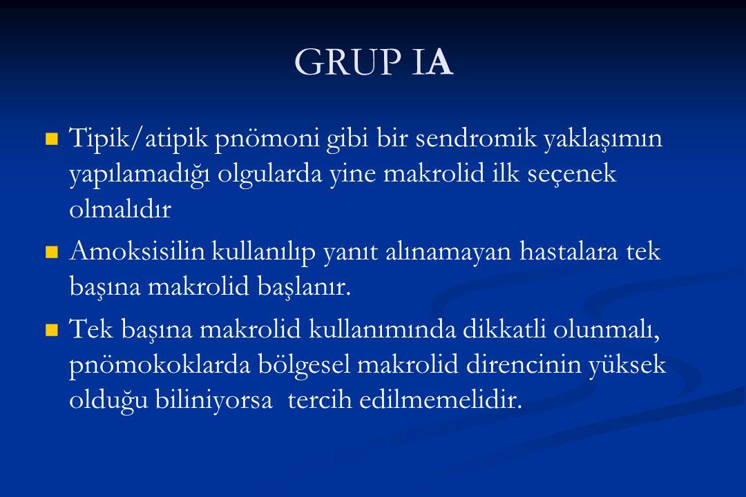 GRUP IA Tipik/atipik pnömoni gibi bir sendromik yaklaşımın yapılamadığı olgularda yine makrolid ilk seçenek olmalıdır.