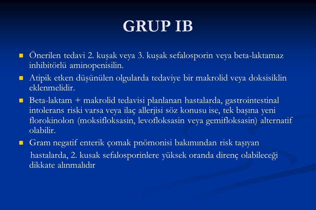 GRUP IB Önerilen tedavi 2. kuşak veya 3. kuşak sefalosporin veya beta-laktamaz inhibitörlü aminopenisilin.