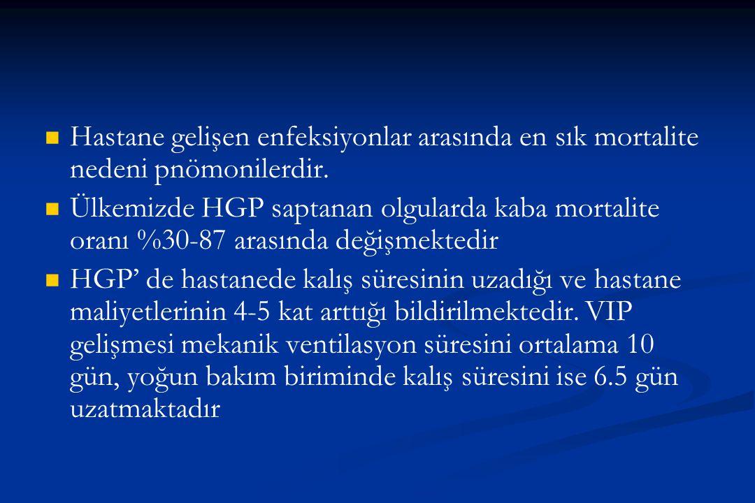 Hastane gelişen enfeksiyonlar arasında en sık mortalite nedeni pnömonilerdir.