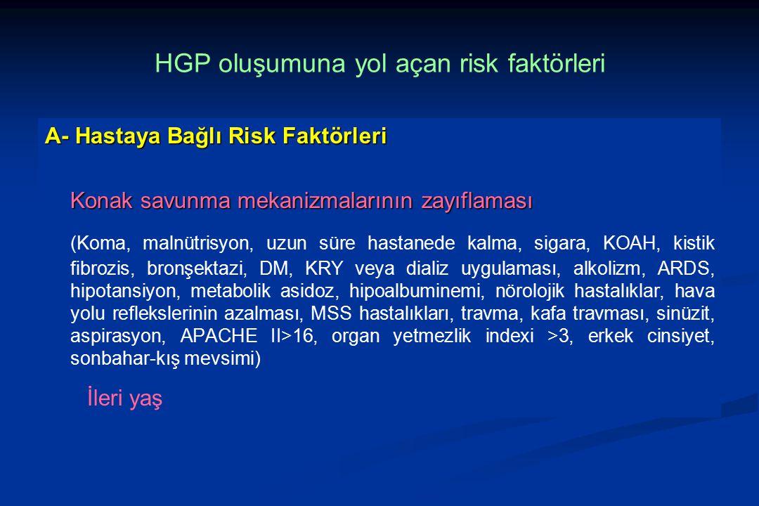 HGP oluşumuna yol açan risk faktörleri