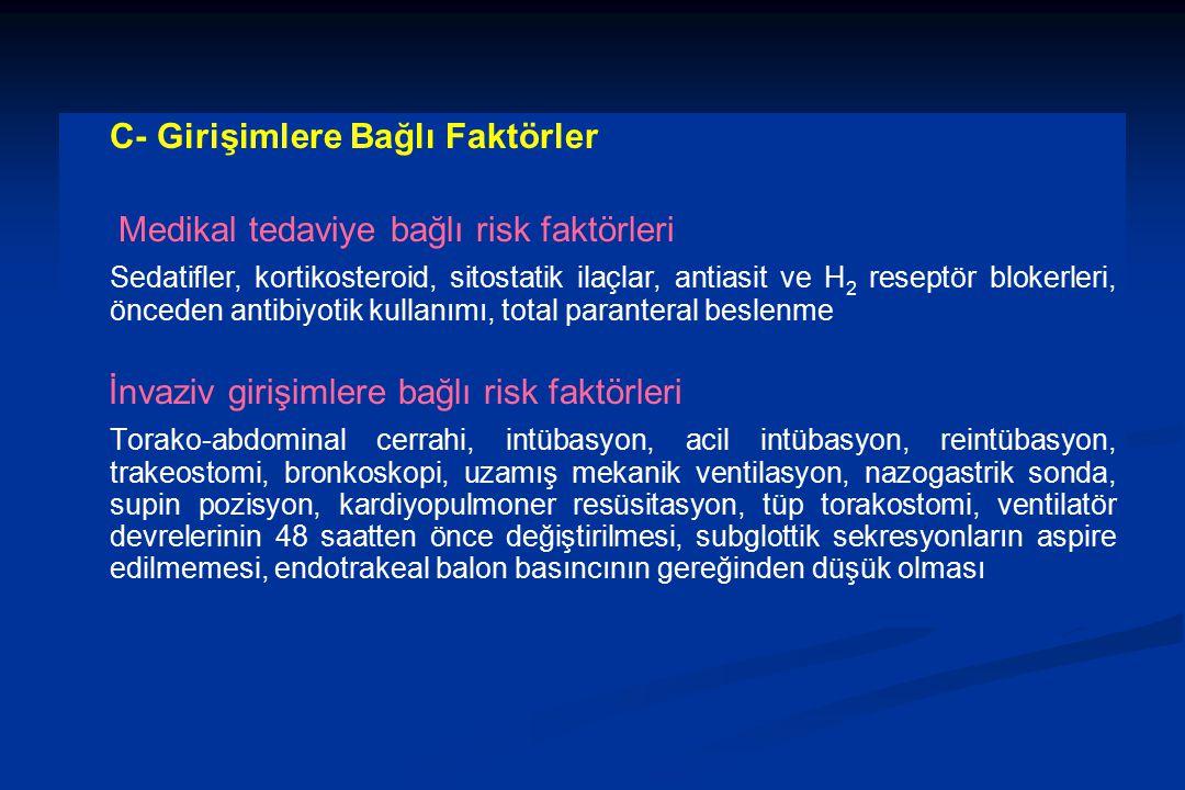 C- Girişimlere Bağlı Faktörler Medikal tedaviye bağlı risk faktörleri