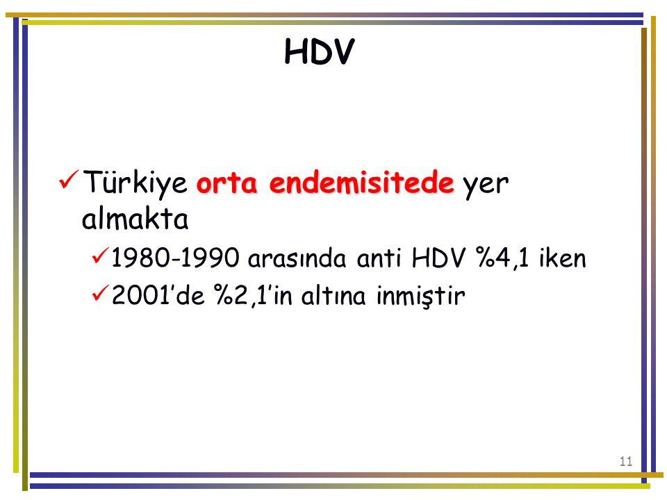 HDV Türkiye orta endemisitede yer almakta