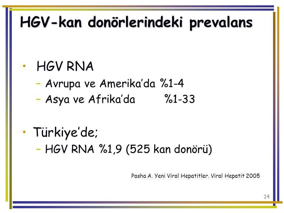 HGV-kan donörlerindeki prevalans