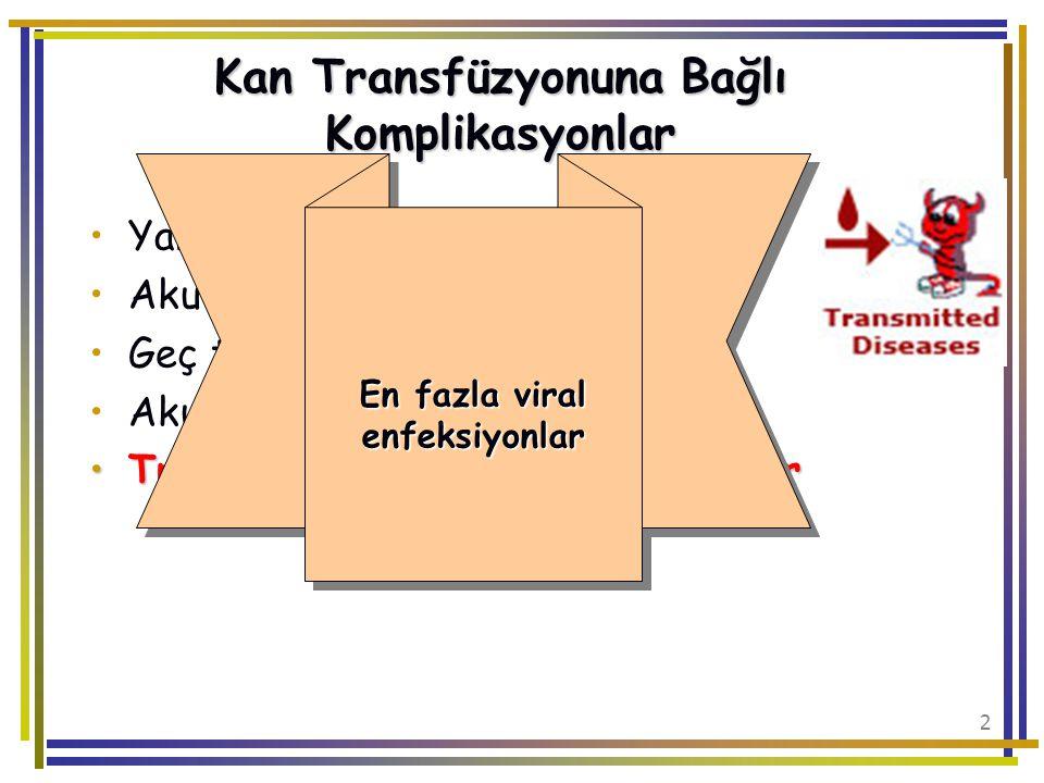 Kan Transfüzyonuna Bağlı Komplikasyonlar