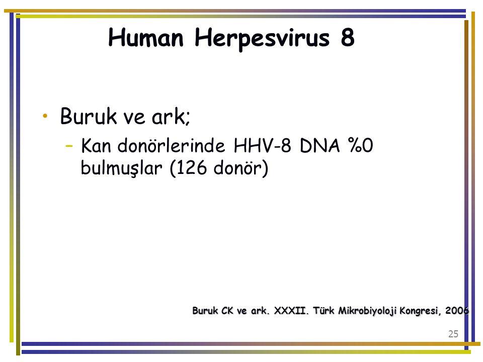 Buruk CK ve ark. XXXII. Türk Mikrobiyoloji Kongresi, 2006