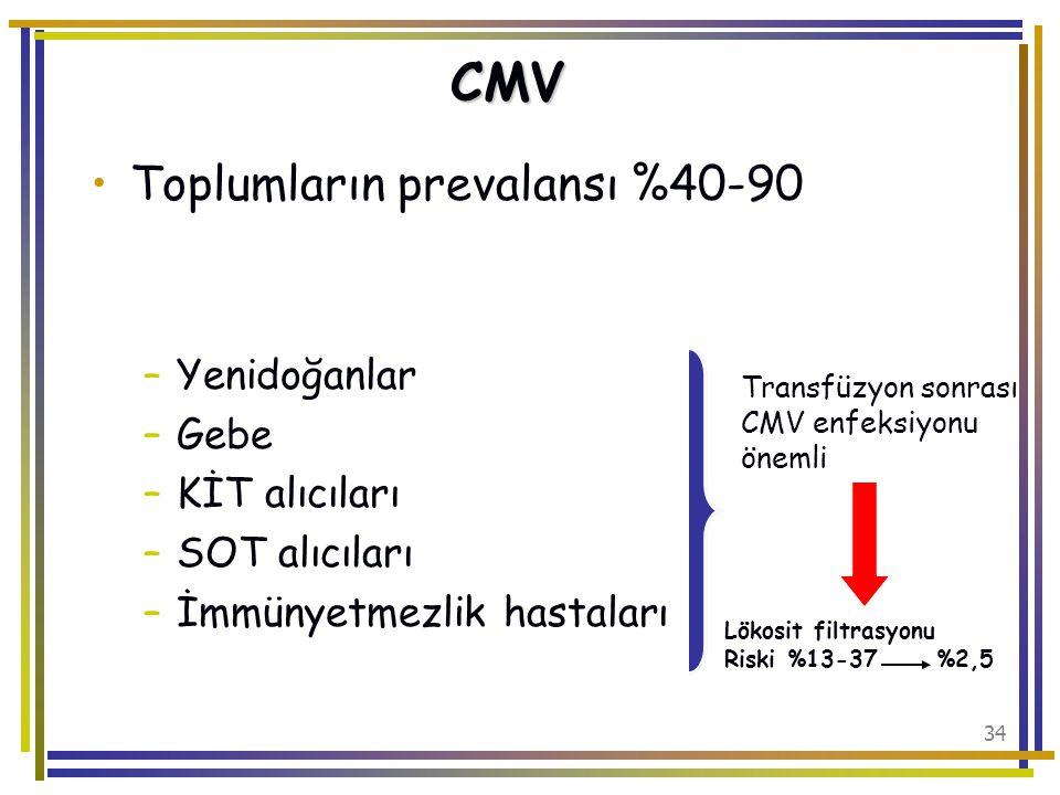CMV Toplumların prevalansı %40-90 Yenidoğanlar Gebe KİT alıcıları