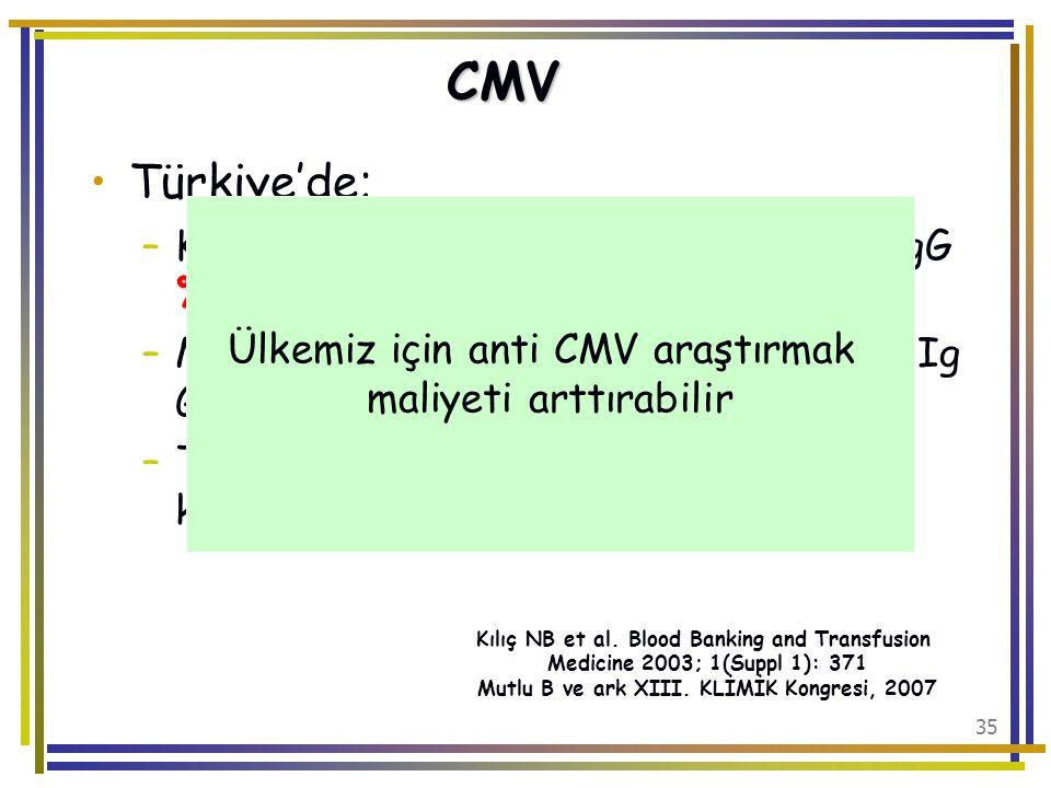 CMV Türkiye'de; Kılıç ve ark 1143 kan donöründe CMV IgG %98 (+)