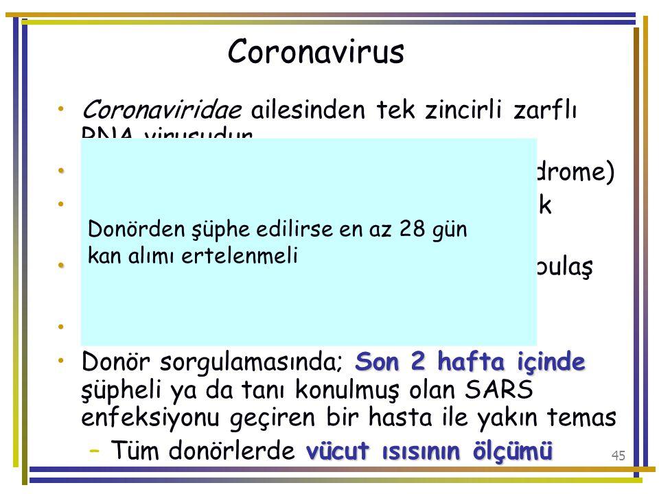 Coronavirus Coronaviridae ailesinden tek zincirli zarflı RNA virusudur