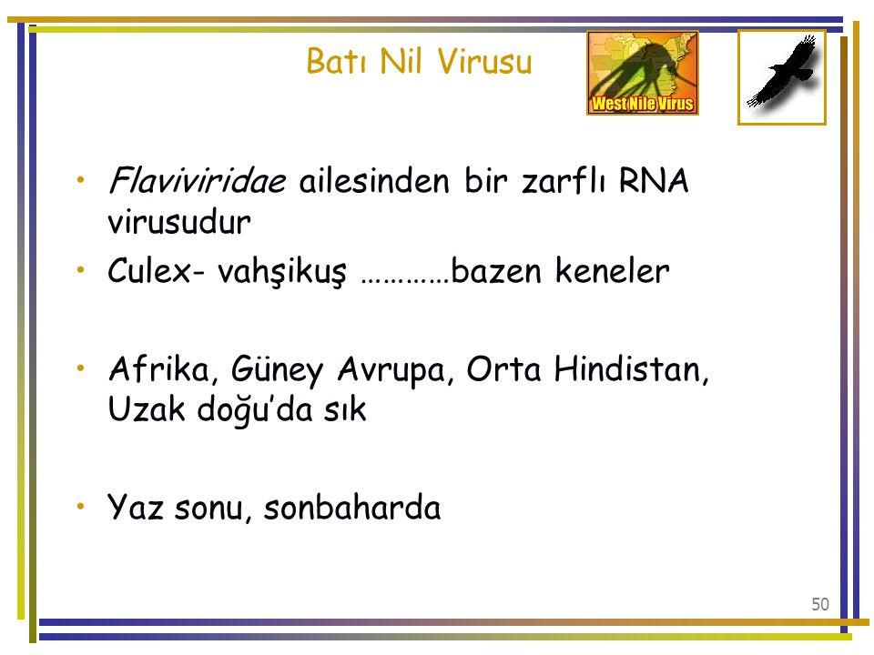 Batı Nil Virusu Flaviviridae ailesinden bir zarflı RNA virusudur. Culex- vahşikuş …………bazen keneler.